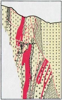 Геологический разрез Абаканского месторождения