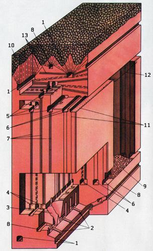 Система этажно-принудительного обрушения с отбойкой руды на компенсационное пространство