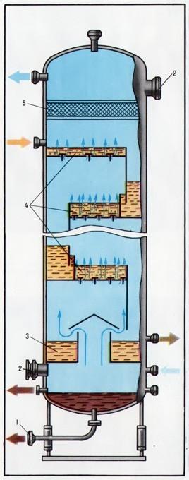 Абсорбционная барботажная (тарельчатая) колонна