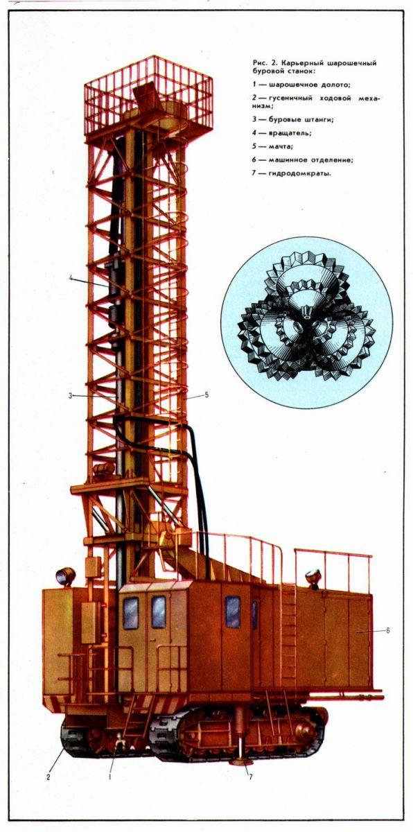 самоходные буровые установки soilmec