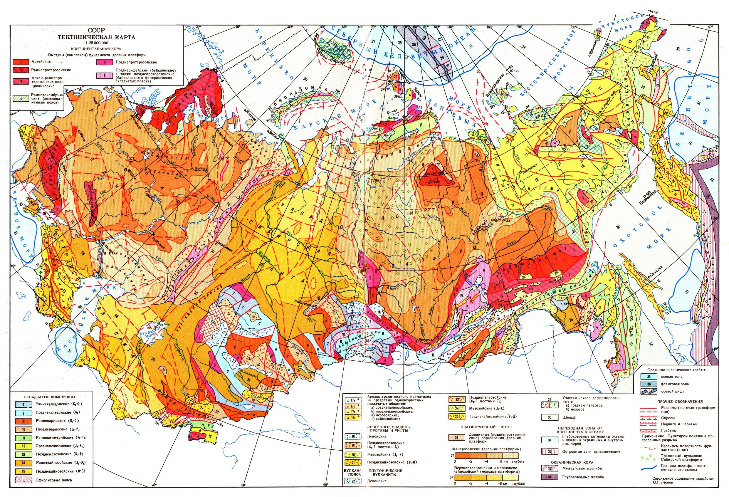 Геология Нефти и Газа Журнал
