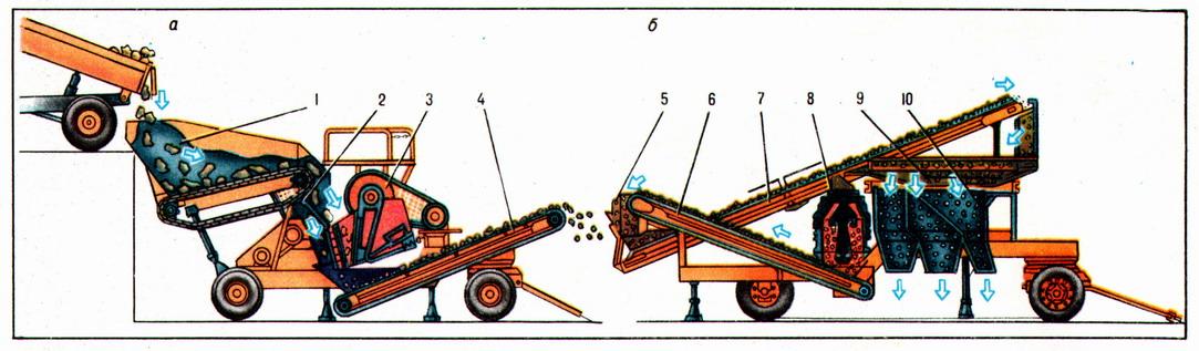 Дробильно сортировочная установка в Сердобск щековая дробилка схема в Братск