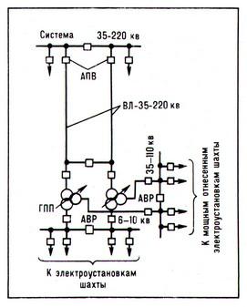 электросхема ГПП