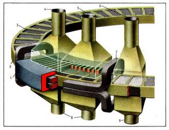 кольцевой магнитный сепаратор