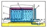Отстойник для очистки сточных вод