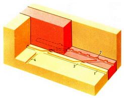 способ подготовки этажными рудными и полевыми штреками