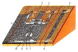 панельный способ подготовки бремсберговой части шахтного поля