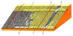 погоризонтный способ подготовки бремсберговой части шахтного поля