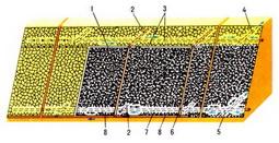 этажный способ подготовки шахтного поля