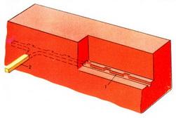 способ подготовки этажными рудными штреками