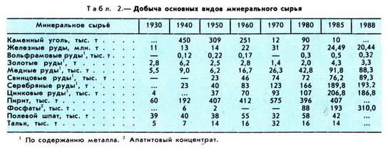 Поставщики и цены на строительные материалы в швеции новоИжевскский щебеночный завод сертификат