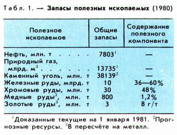 Подогреватель высокого давления ПВД-К-700-24-4,5-7 Каспийск Кожухотрубный испаритель Alfa Laval DH2-401 Канск